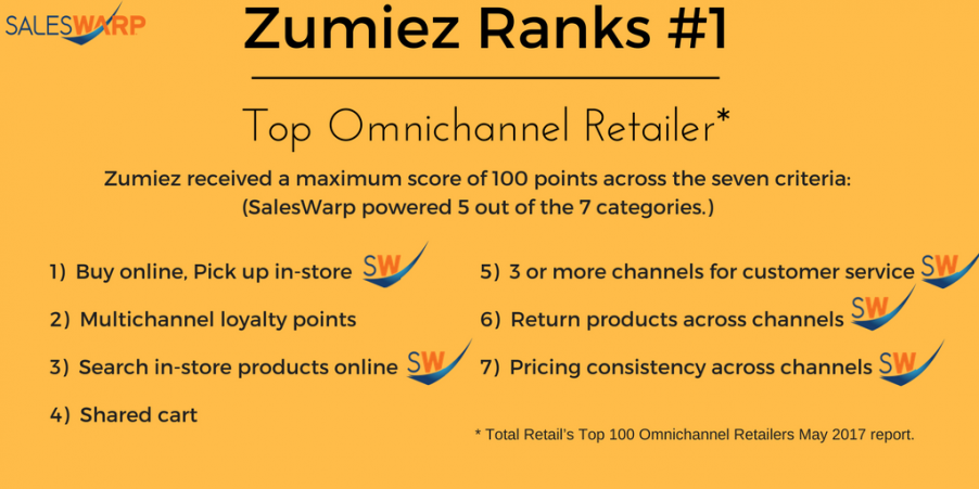 SalesWarp_Client_Zumiez_Named_#1_Omnichannel_Retailer